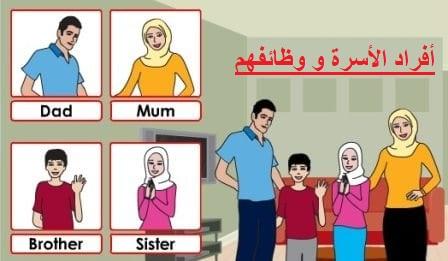 أفراد الأسرة و وظائفهم